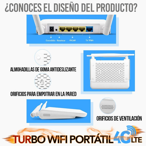turbo wifi portátil 4g + línea 4g 200gb de navegación