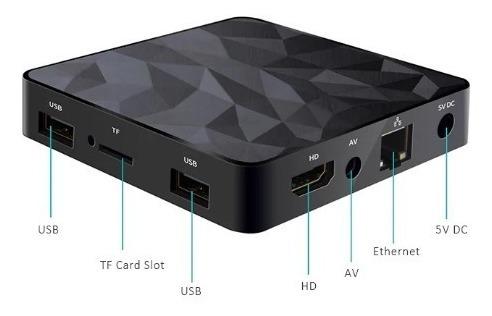 tv box q96 de 2gb ram - 16 gb rom sistema android 7.1