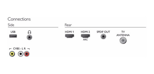 tv led 32 philips hd mod. 32phg5101/77