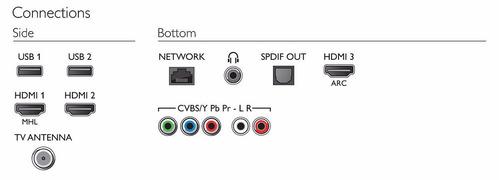 tv led smart 43 philips 43pfg5102/77 hdmi wifi tda