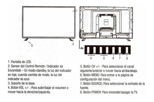 tv led steelhome 39 pulgadas hd hdmi usb vga tio musa