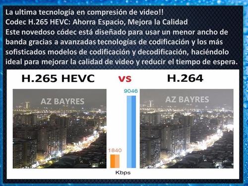 tv satelital gratuita sin abono ni facturas canales hd + lnb