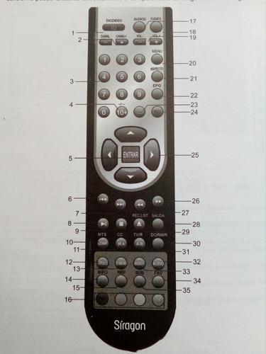 tv siragon 42´ serie 5100