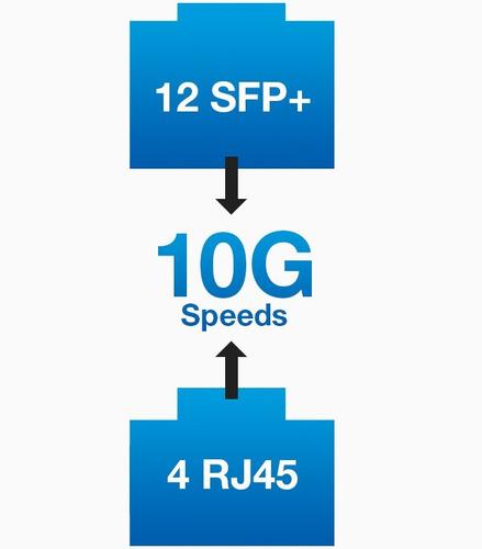 ubiquiti switch us 16 xg 12p sfp + 4p 10g rj45  unifi