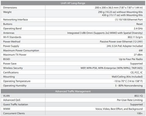 ubiquiti unifi uap-lr long range 180mts wifi 300mbps 2.4ghz
