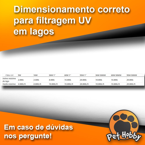 ultravioleta boyu uvc- 55w (pl) 110v p/ lagos ate 66.000l