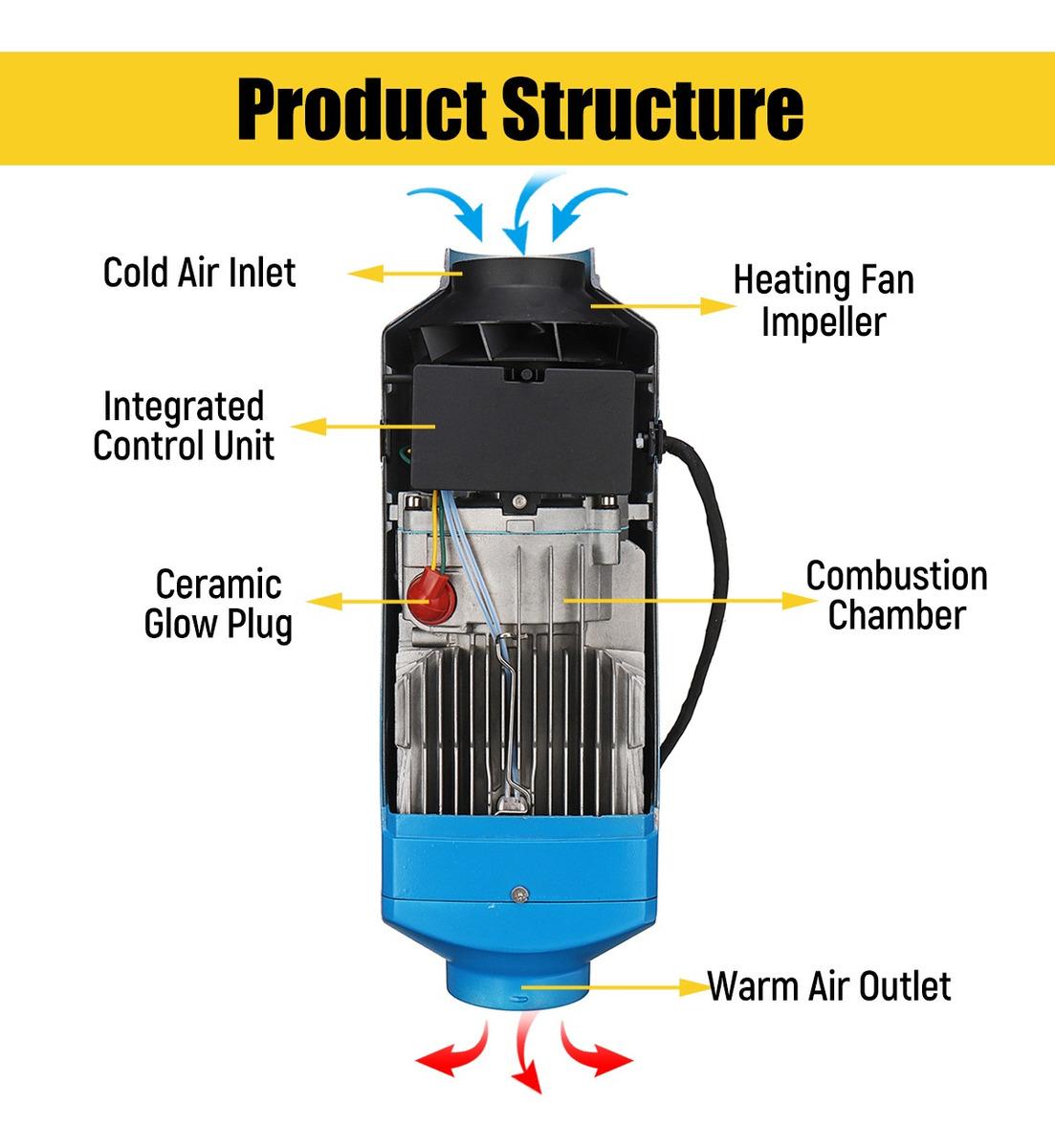 equipo que se calienta del equipo diesel del calentador del estacionamiento del aire del calentador de aire diesel del calentador de aire de 12V 5000W Calentador del combustible del autom/óvil