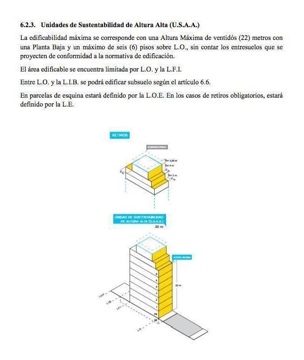 unico lote 8,66 x 47 - construibles 1600m2 palermo