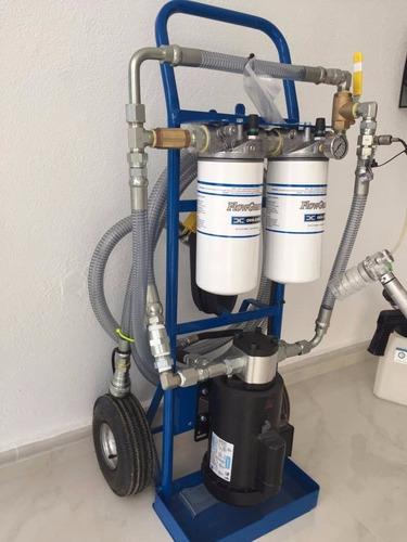 unidades de filtración de aceite