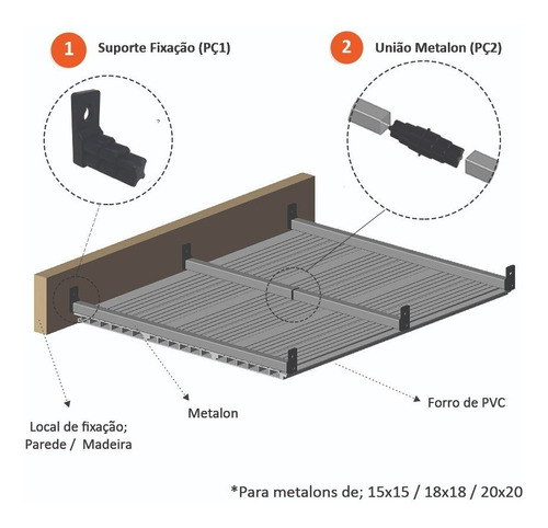 união metalon (pc2) forro pvc 15x15 18x18 20x20 mm - 200 un