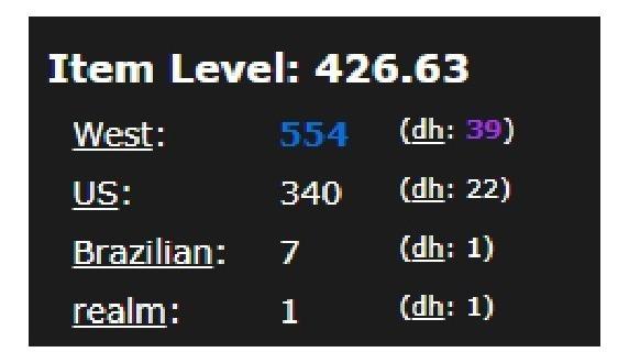 Up Level 110-120 + Gear 415 Ilvl World Of Warcraft (wow) Bfa