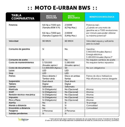 urban bws x frente zuma eléctrica (reemplaz kymco agility)