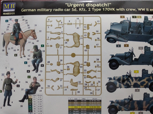 urgent dispatch 1/35