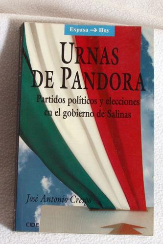 urnas de pandora.1995