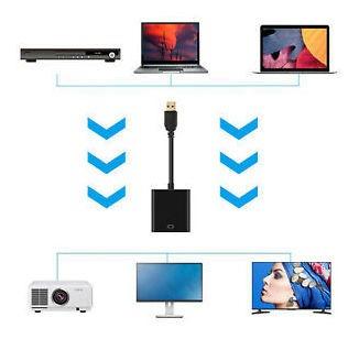 usb 3.0 a hdmi cable audio video adaptador y conversor para