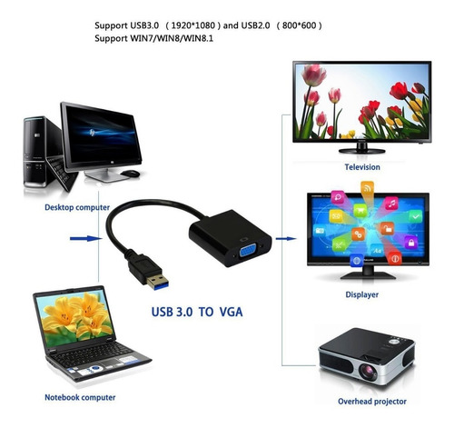 usb a vga 3.0    full hd multi monitor