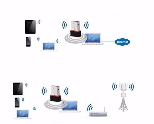usb adaptador wifi inalámbrico 150mbps 802.11b/g/n nexxt