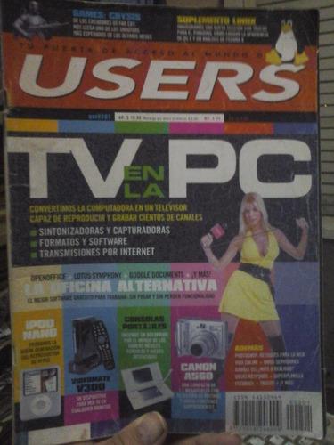 users #201