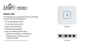 Usg Ubiquiti Unifi Security Gateway