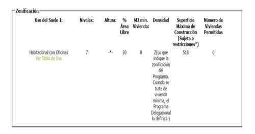 uso comercial h7 / roma norte