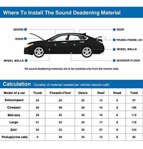 uxcell 197mil 6.4sqft coche silenciador de escape automático