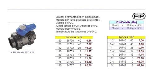 válvula pvc de 1/2 pulgada  0.5 in  cédula 80 cementar