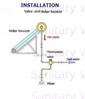 válvula termostática 3/4 para calentador solar.