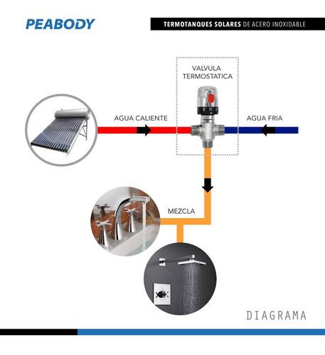 valvula termostatica mezcladora 3/4 peabody termotanque solar