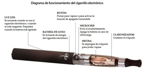 vapo cigarro electrónico + liquido + estuche duro! gangaa!