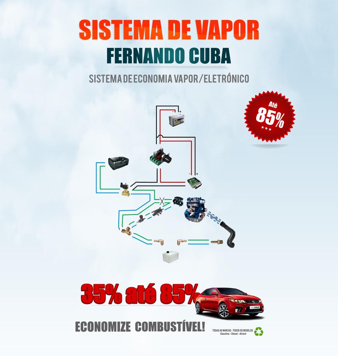 69a1cba9945 Vapor Do Cuba. Kit De Vapor De Combustível Universal. - R  750