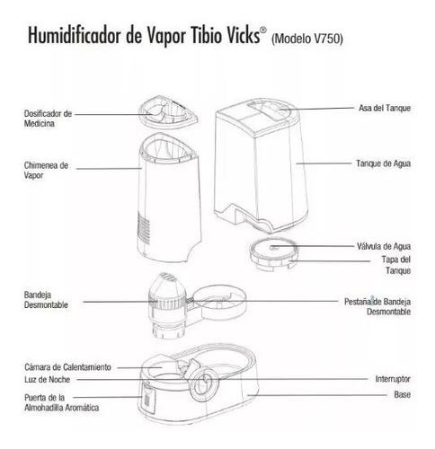 vaporizador ultrasónico vick v750ar vapor tibio 3,8lts