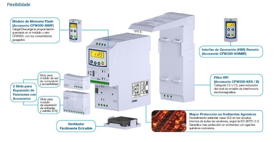 Circuito Variador De Frecuencia : Variador de frecuencia cfw300 de 1.5hp 110vca salida 220vca