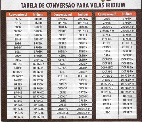 vela iridium cpr8eaix-9 - honda cg 150 fan esi desde 11/2008
