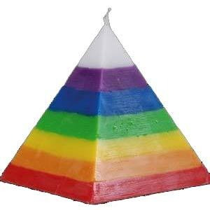 veladora de pirámide de 7 colores, 7 arcángeles, 7 potencias
