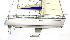 velero beneteau 323
