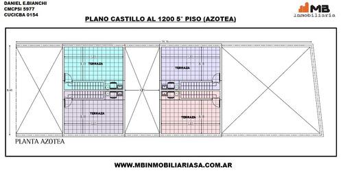 vendido!! chacarita ph 2 amb.en castillo al 1200 3°11