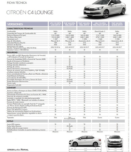 vendo plan citroen c4 lounge