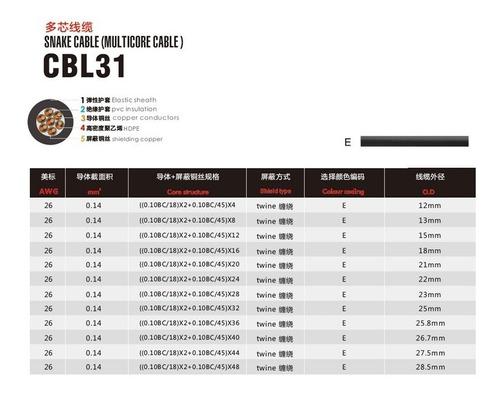 venetian cbl31-8 cable multipar 8 canales vias audio x metro