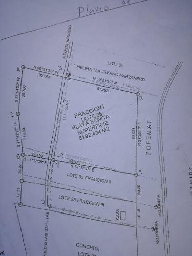 venta de diferentes terrenos en mahahual cancún