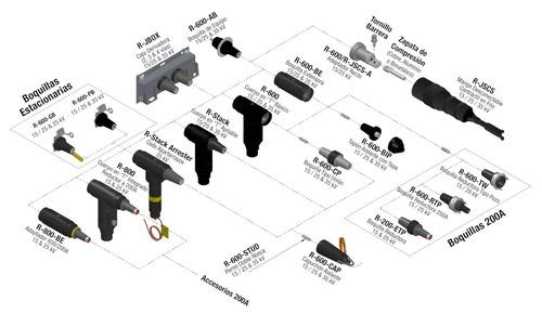 venta de material electrico y transformadores