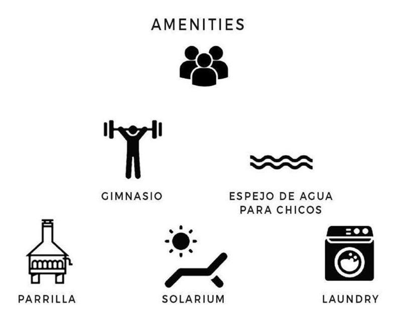 venta desarrollo monoambiente c/amenities -palermo