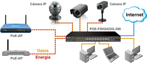 venta, instalacion y reparación de equipos de com, redes y c