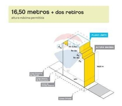 venta lote en villa crespo / 1075 m2 edificables