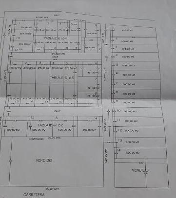 venta lotes de diferentes medidas a 1 km mas o menos de izamal $125.00m2