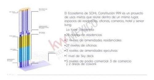 venta oficinas sohl monterrey desde 127 m2 a 967 m2. y desde