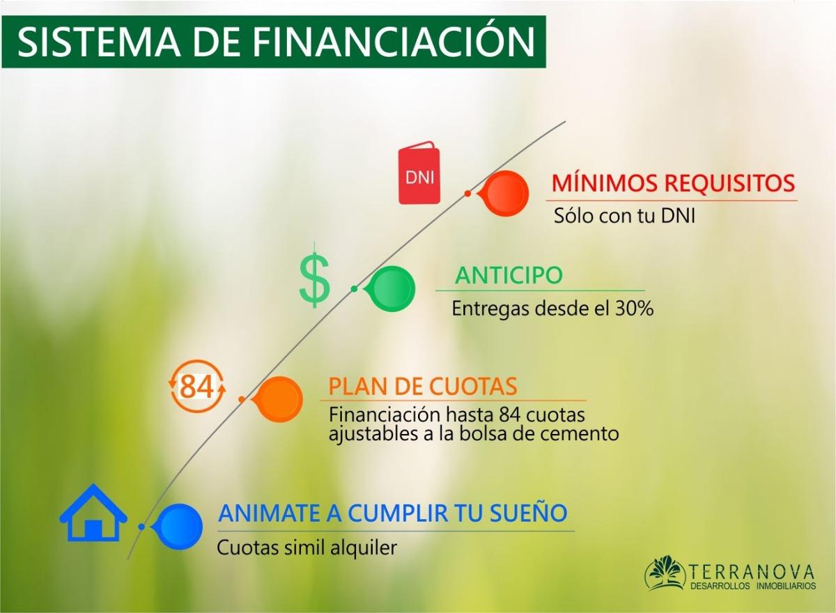 venta terrenos zona norte pilar en cuotas financiacion pesos