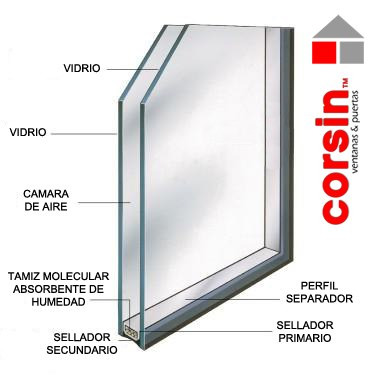 ventanas de aluminio,dvh cerramientos,modena,a30new corsin