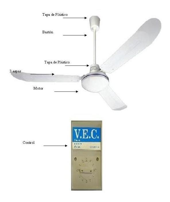 Partes de un ventilador de plastico