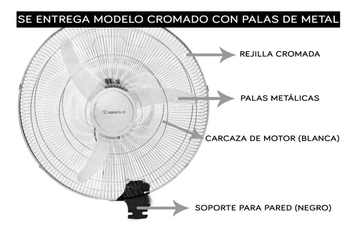 ventilador industrial pared 57 cm 20 pulgadas giratorio 100w