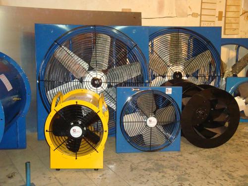 ventiladores industriales fans & wheels